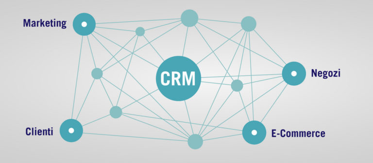 Che cos'è un software CRM