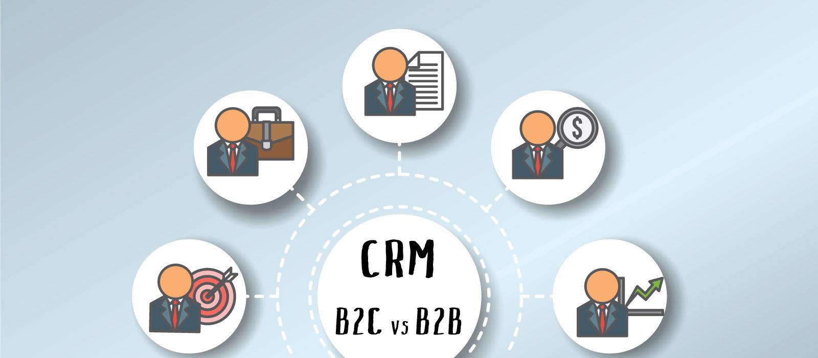 CRM per calzaturifici B2B e B2C